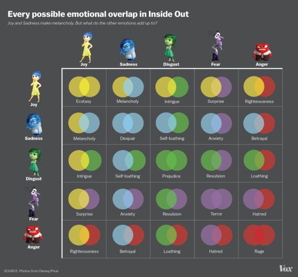 InsideOut_emotion