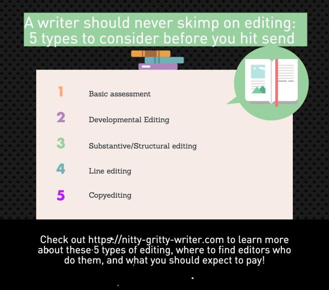 A writer should never skimp on editing